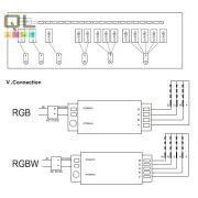 RGB zóna, csoport vezérlő, távirányító PID-7850     !!! kifutott termék, már nem rendelhető !!!